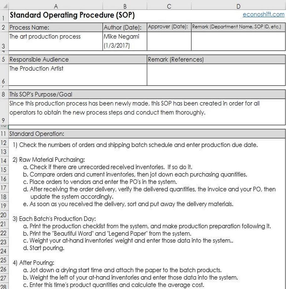 Standard Operating Procedure example.