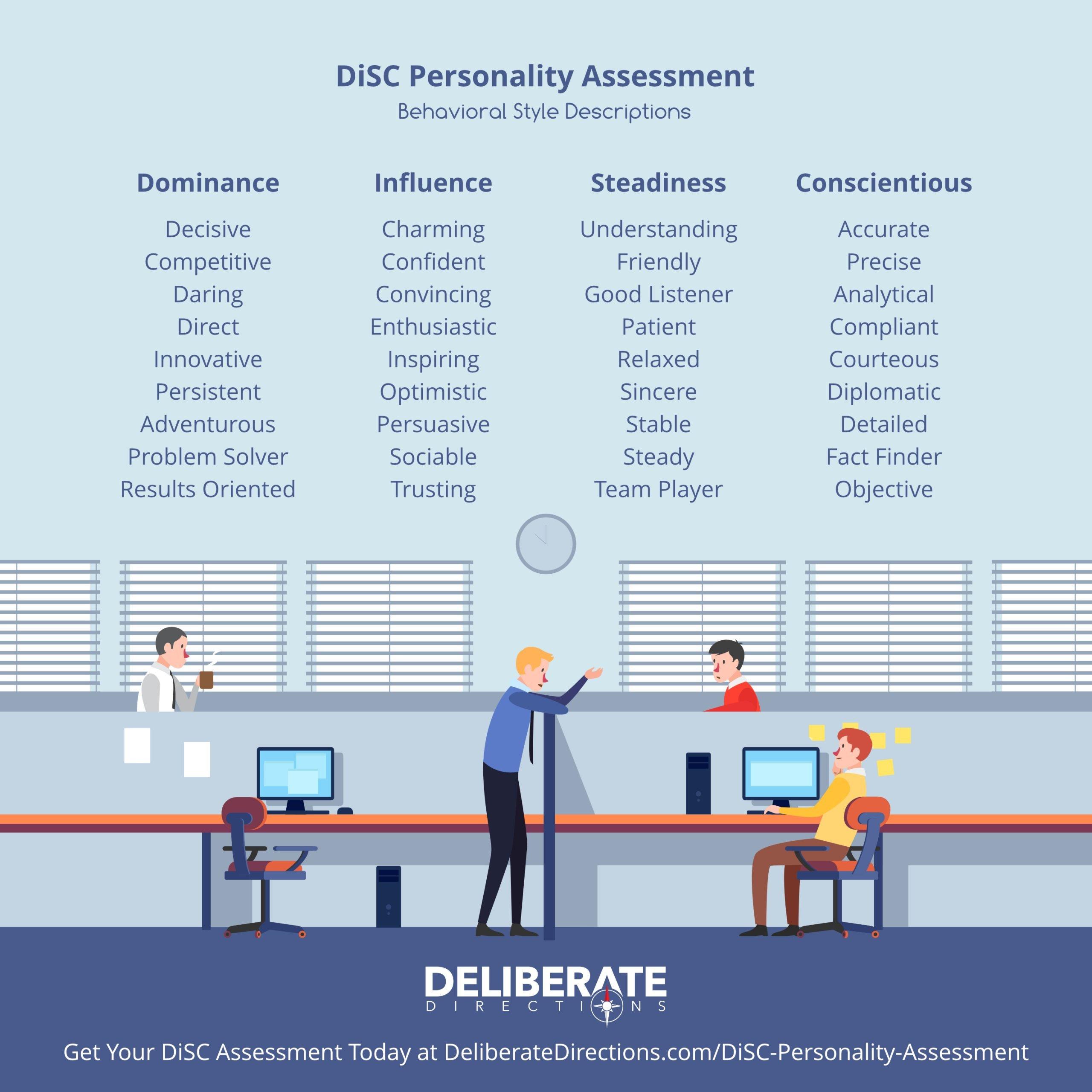 DISC behavioral style descriptions.